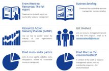 Report on resource management IEMA