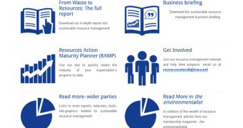 Report on resource management IEMA