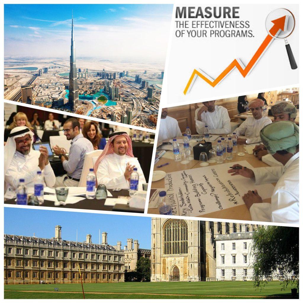 Measuring social return on investment (SROI) training