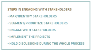 Effective stakeholders mapping and engagement
